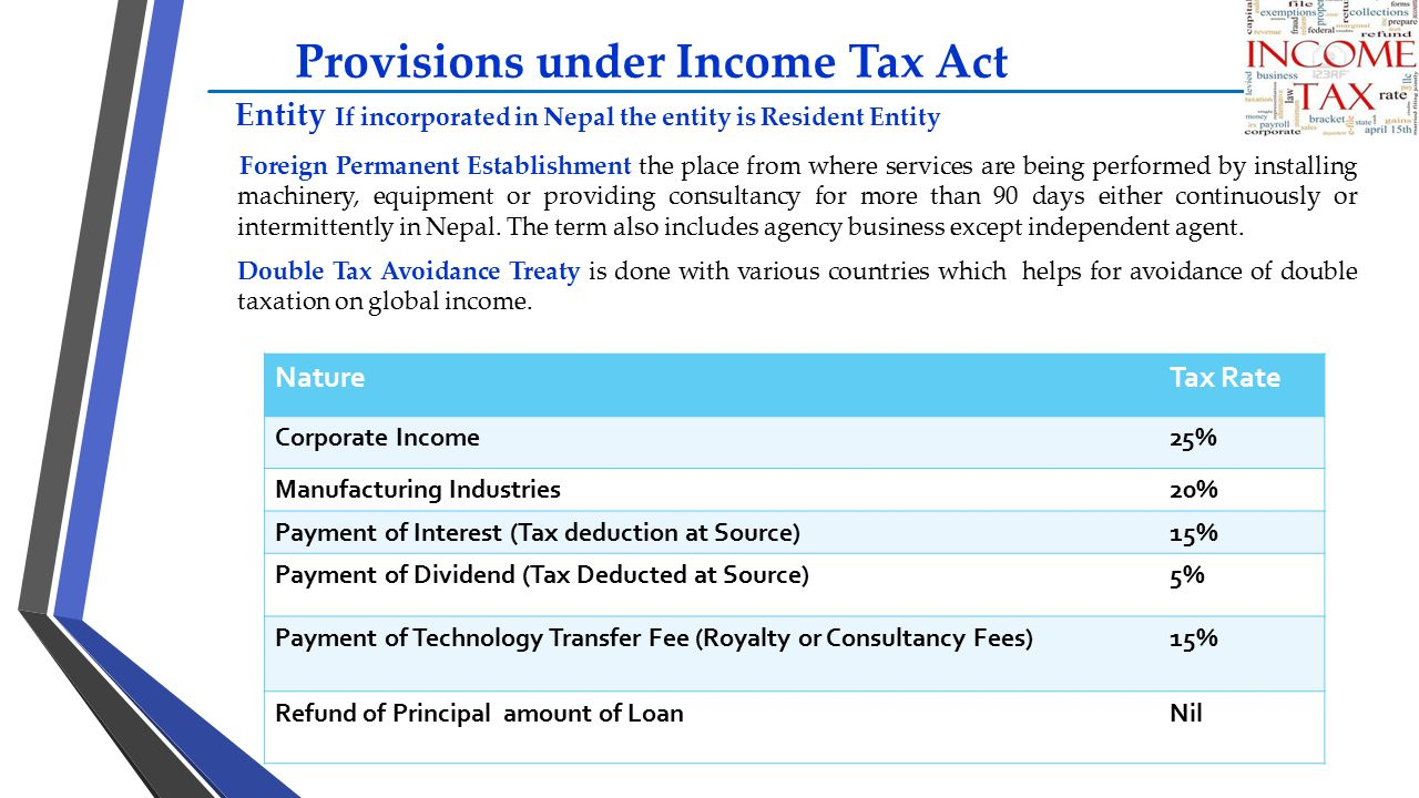 Provisions under Income Tax Act