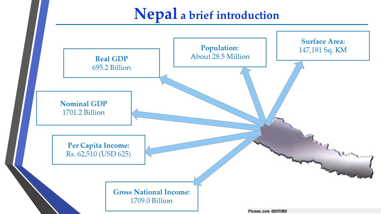 Nepal a brief introduction Gross National Income: