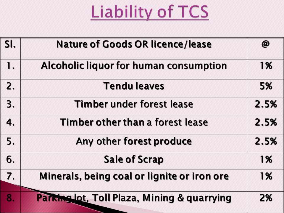 Liability of TCS Sl. Nature of Goods OR licence/lease @ 1.