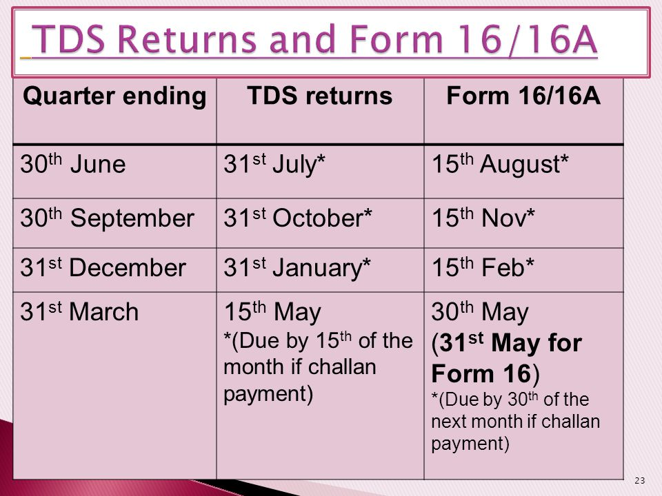 TDS Returns and Form 16/16A Quarter ending TDS returns Form 16/16A