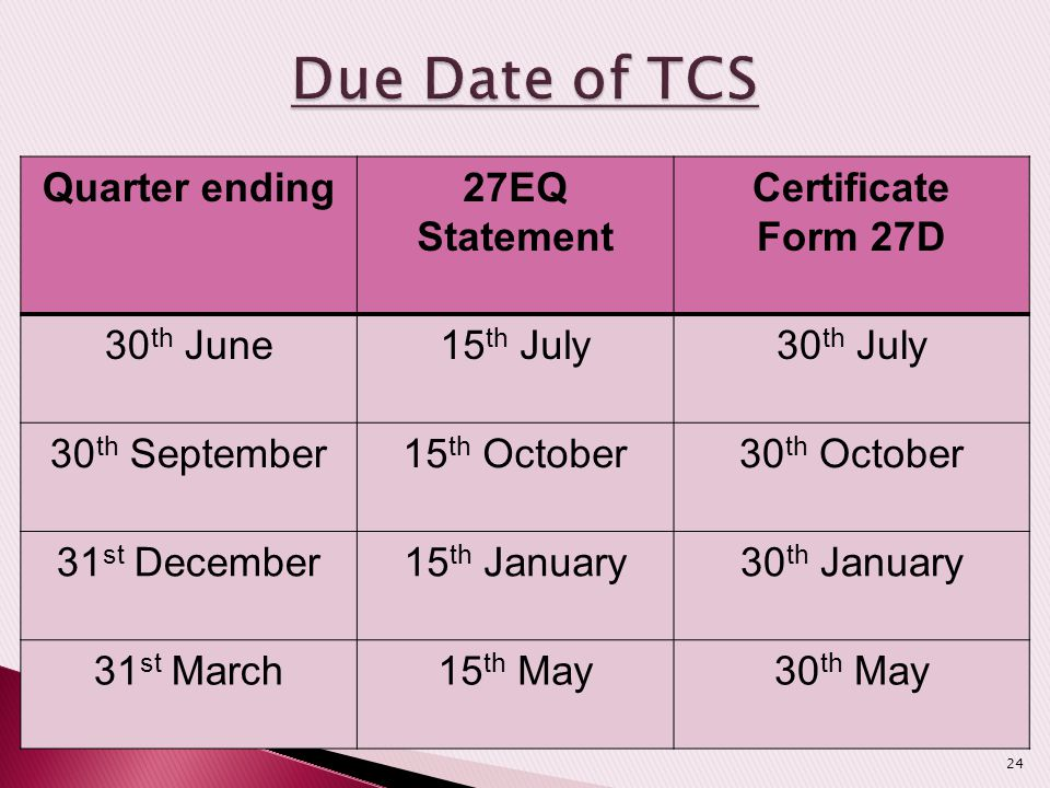 Due Date of TCS Quarter ending 27EQ Statement Certificate Form 27D