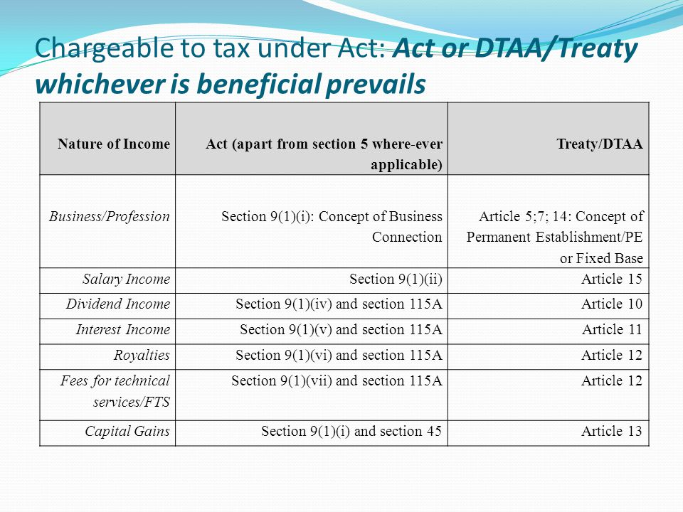 Chargeable to tax under Act: Act or DTAA/Treaty whichever is beneficial prevails
