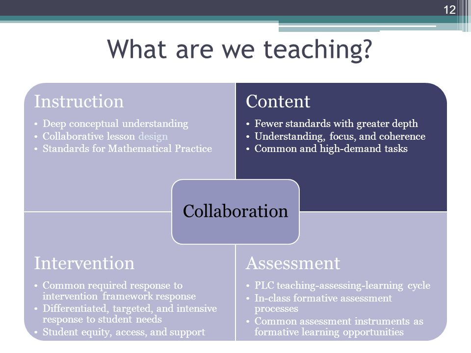 What are we teaching Instruction Content Intervention Assessment