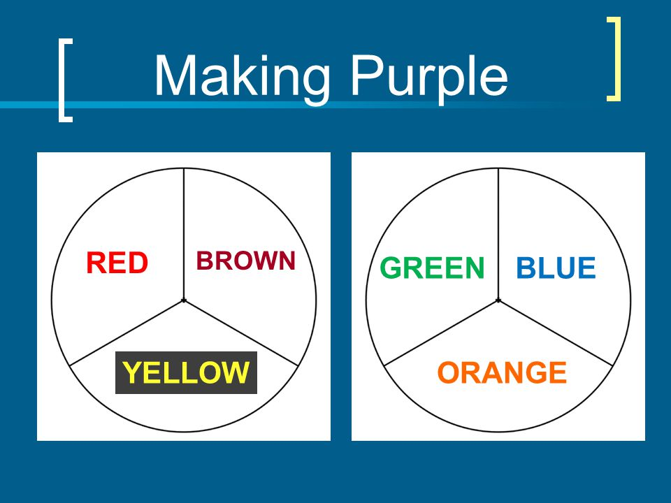 Making Purple RED BROWN GREEN BLUE YELLOW ORANGE