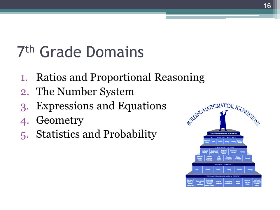 7th Grade Domains Ratios and Proportional Reasoning The Number System
