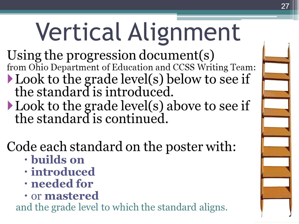 Vertical Alignment Using the progression document(s)