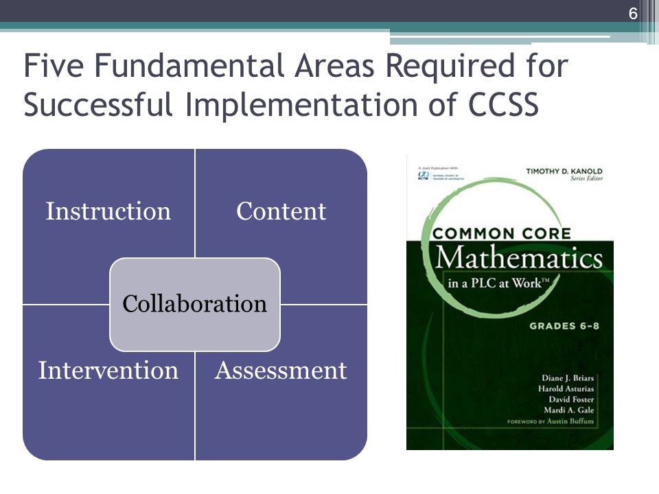 Five Fundamental Areas Required for Successful Implementation of CCSS