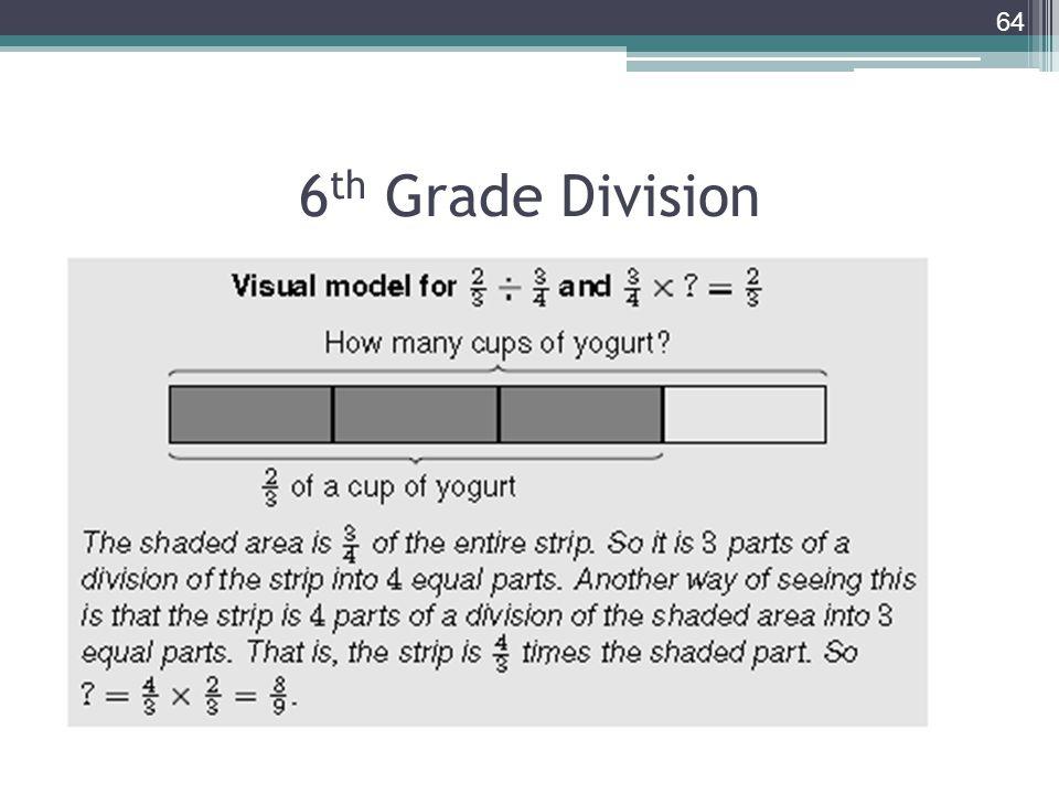 6th Grade Division