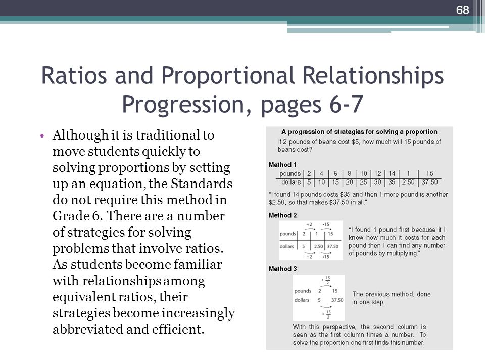 Ratios and Proportional Relationships Progression, pages 6-7