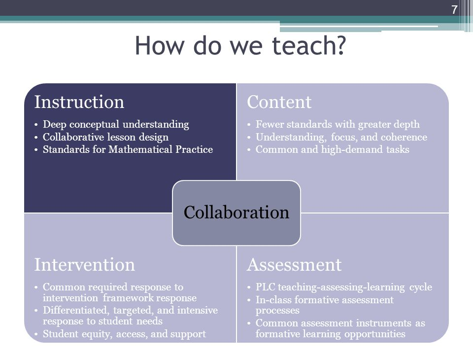 How do we teach Instruction Content Intervention Assessment