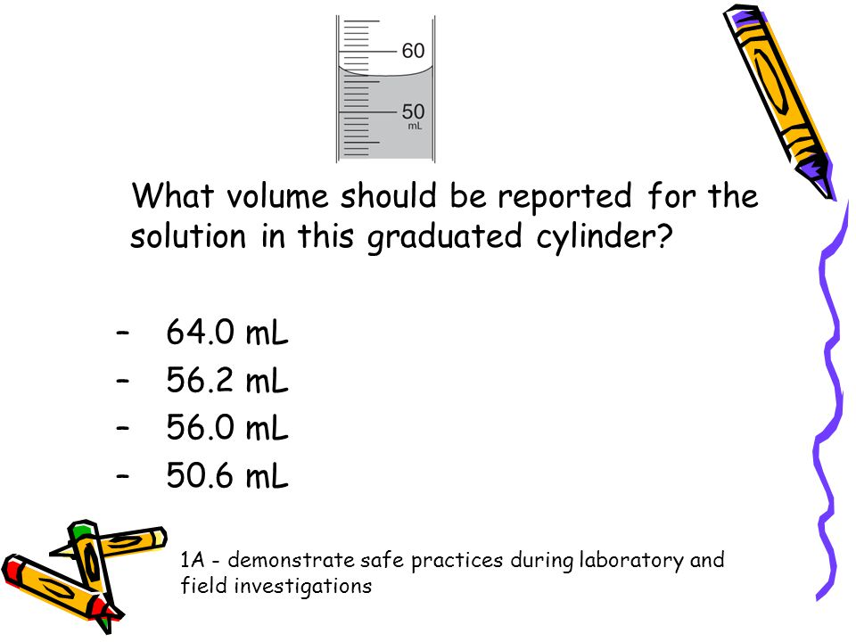 What volume should be reported for the solution in this graduated cylinder