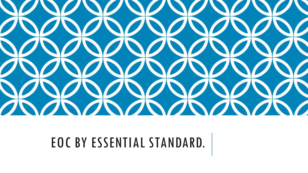 Eoc by essential standard.