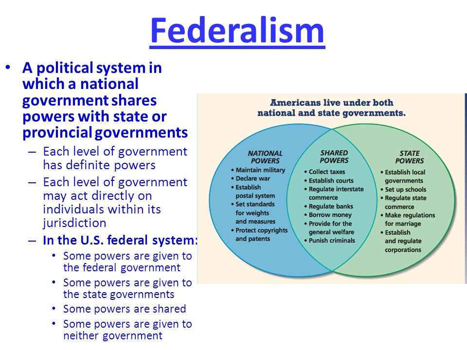 Federalism A political system in which a national government shares powers with state or provincial governments.