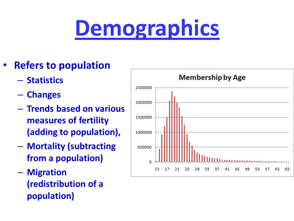 Demographics Refers to population Statistics Changes