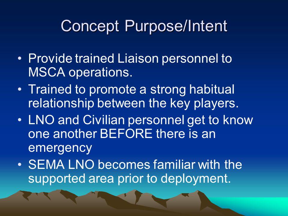 Concept Purpose/Intent