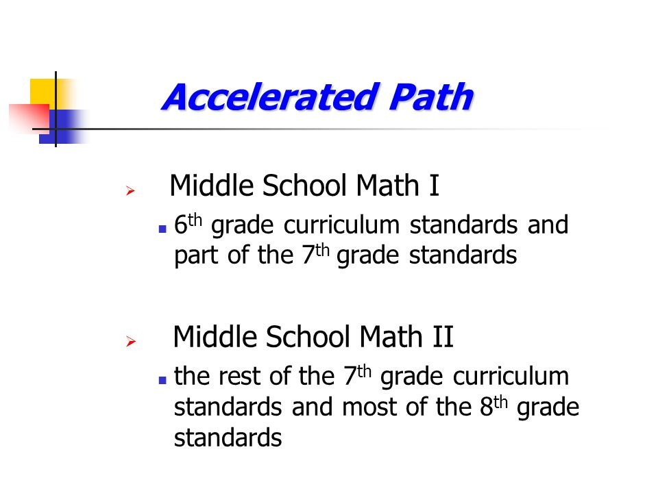 Accelerated Path Middle School Math II Middle School Math I