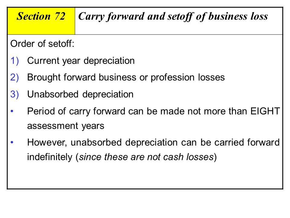 Carry forward and setoff of business loss