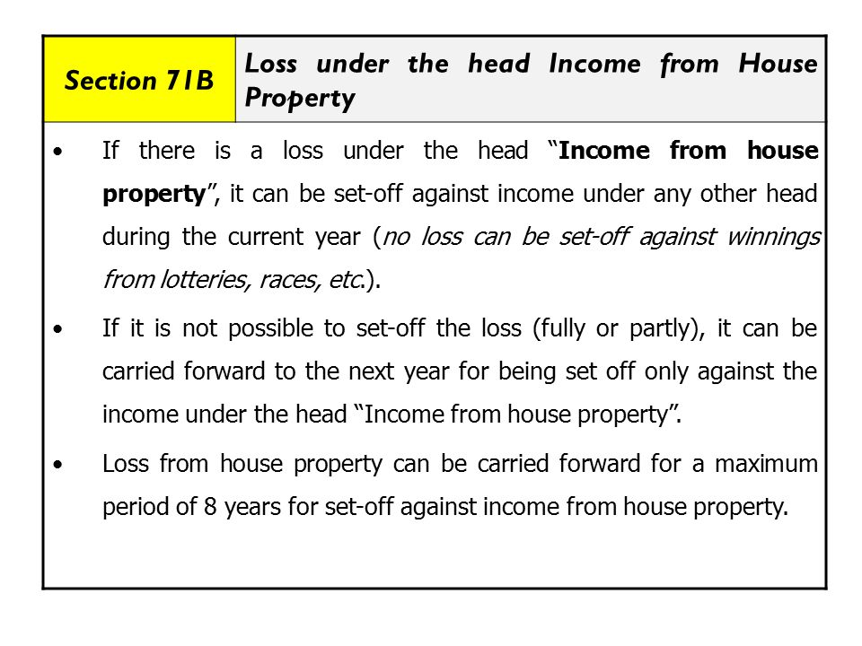 Loss under the head Income from House Property
