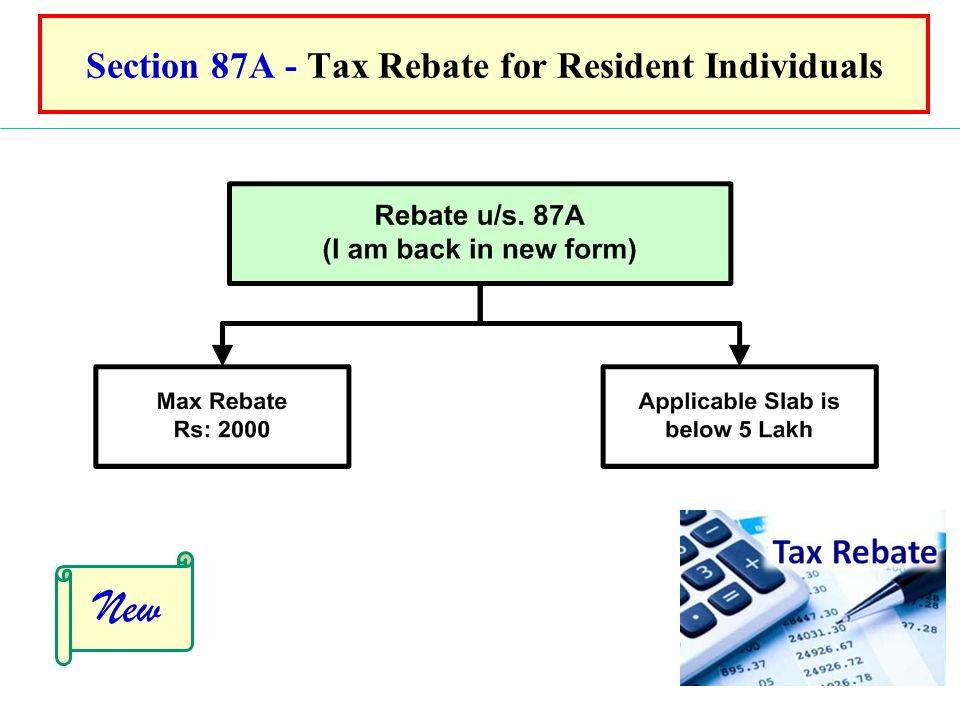 Section 87A - Tax Rebate for Resident Individuals