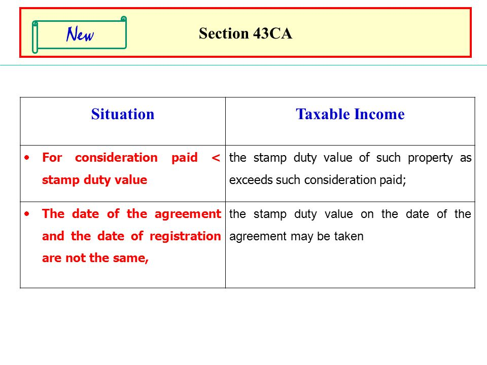 New Section 43CA Situation Taxable Income