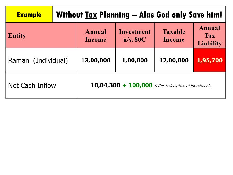 Without Tax Planning – Alas God only Save him!