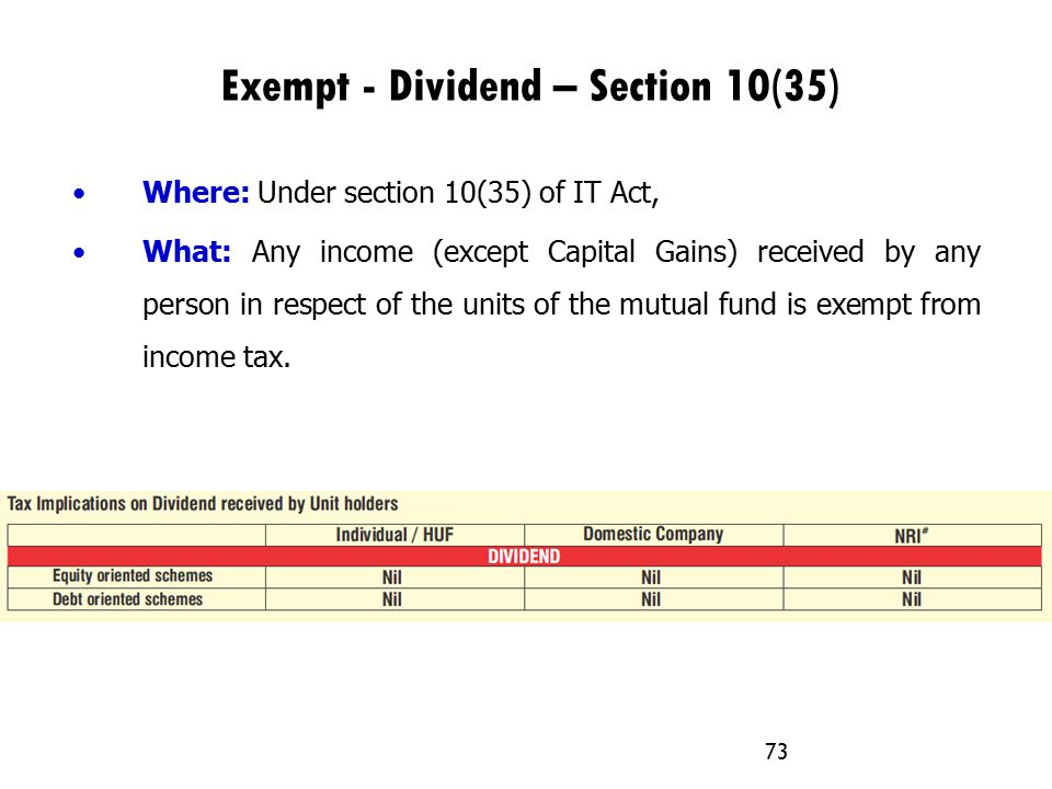 Exempt - Dividend – Section 10(35)