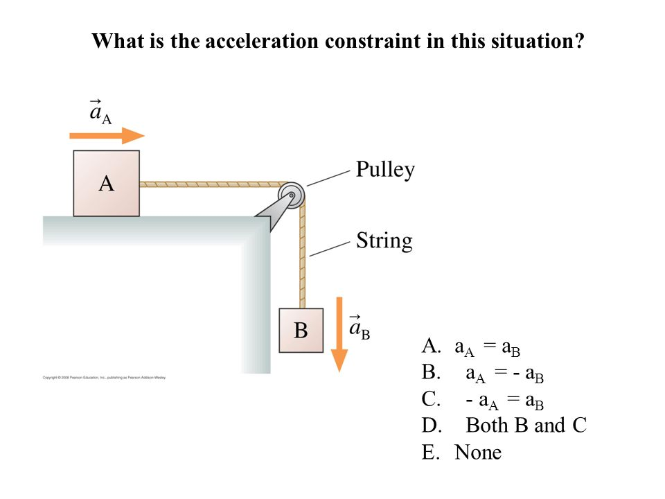 What is the acceleration constraint in this situation