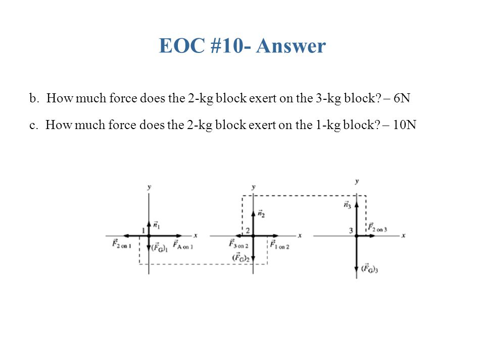 EOC #10- Answer b. How much force does the 2-kg block exert on the 3-kg block – 6N.