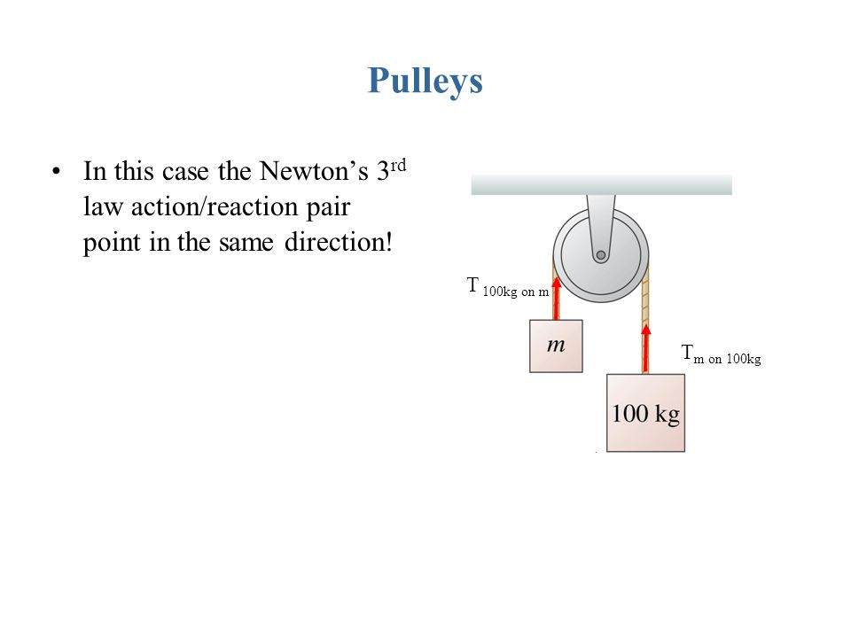 Pulleys In this case the Newton's 3rd law action/reaction pair point in the same direction! T 100kg on m.