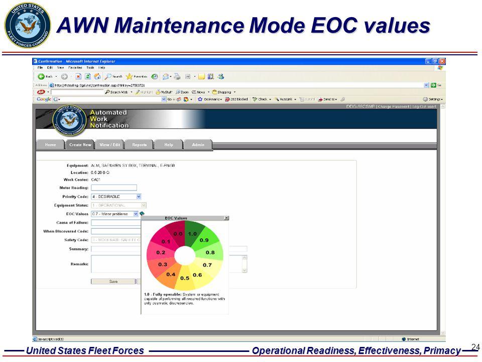 AWN Maintenance Mode EOC values