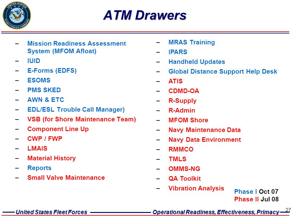 ATM Drawers Mission Readiness Assessment System (MFOM Afloat)