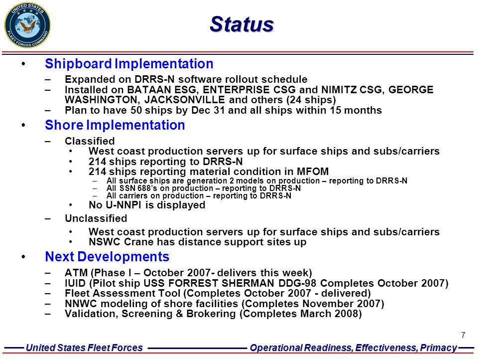 Status Shipboard Implementation Shore Implementation Next Developments
