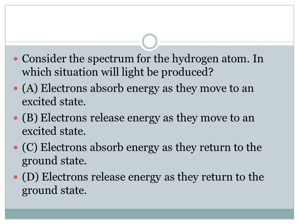 Consider the spectrum for the hydrogen atom