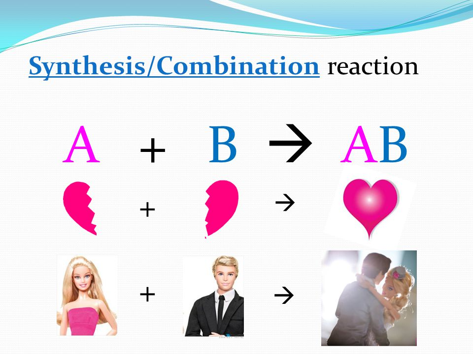 Synthesis/Combination reaction