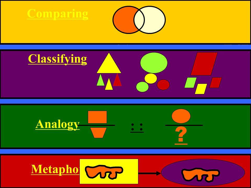 c Comparing Classifying Analogy Metaphor : :
