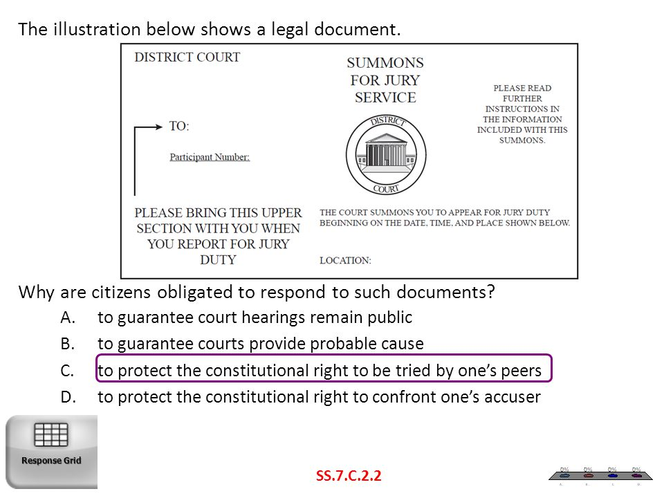 The illustration below shows a legal document