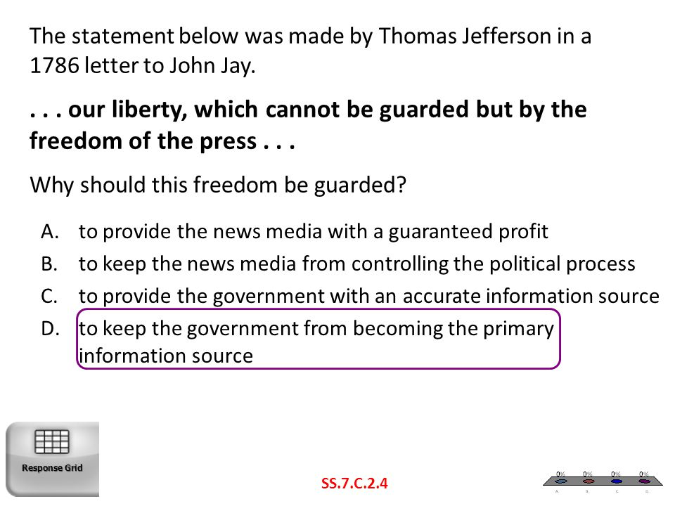 The statement below was made by Thomas Jefferson in a 1786 letter to John Jay. . . . our liberty, which cannot be guarded but by the freedom of the press . . . Why should this freedom be guarded
