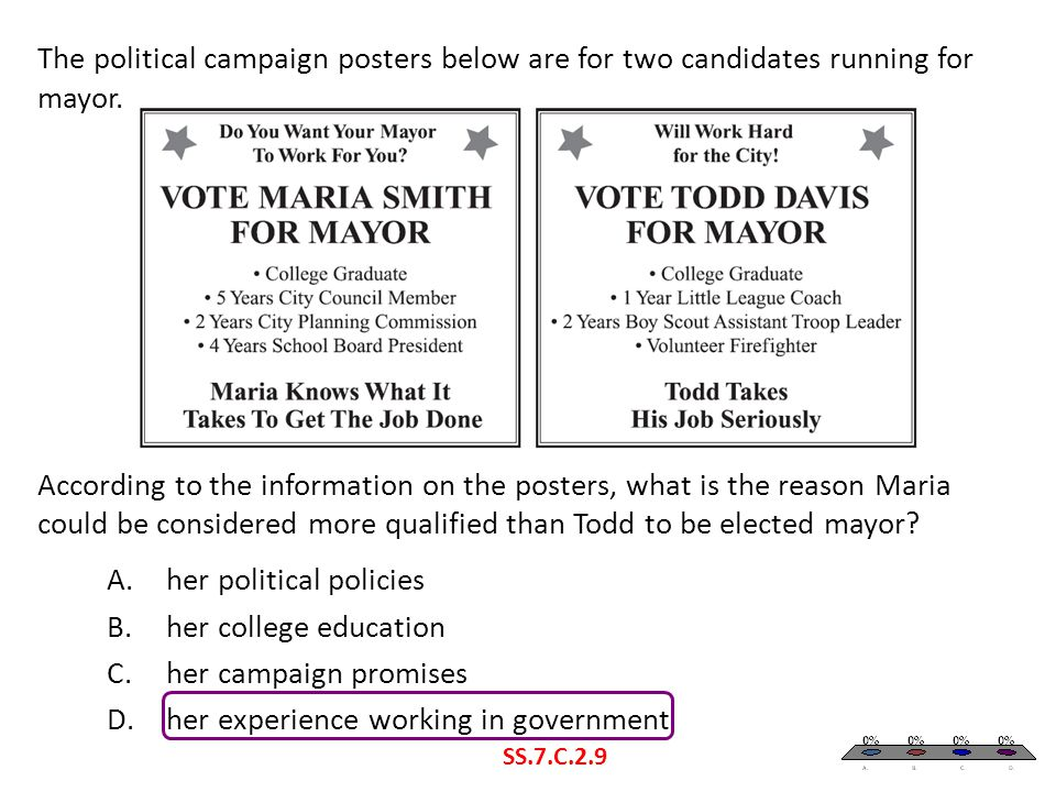 her political policies her college education her campaign promises