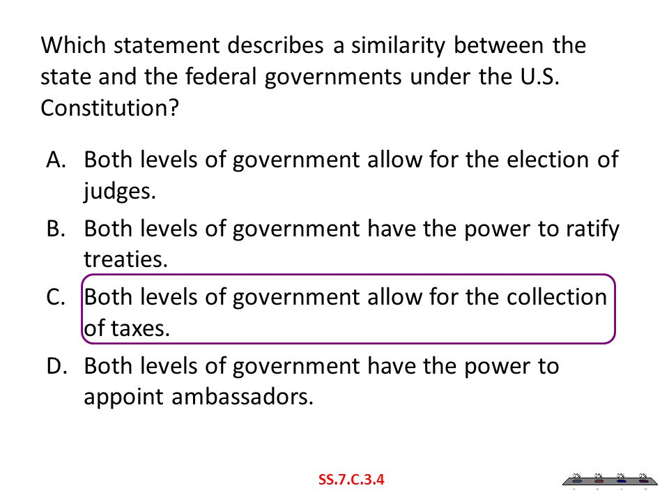 Both levels of government allow for the election of judges.