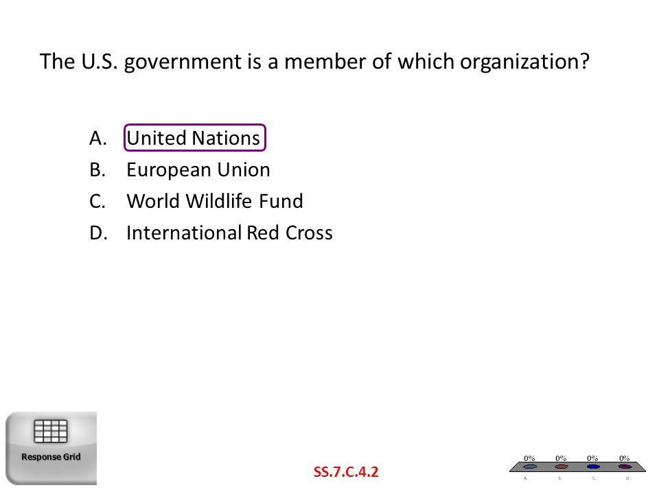 The U.S. government is a member of which organization