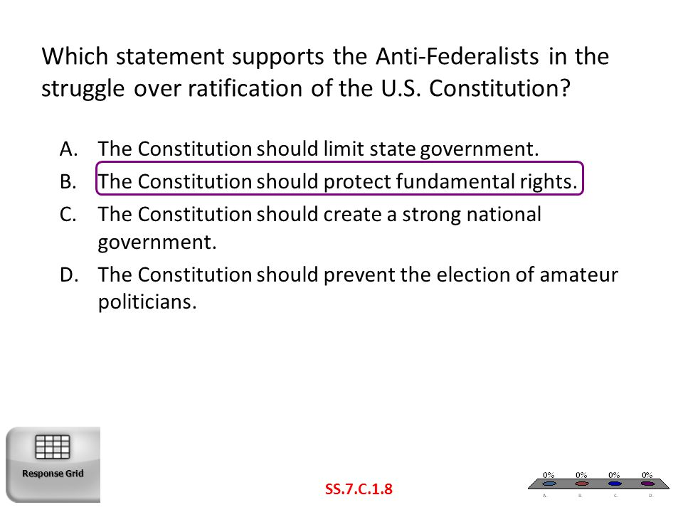 Which statement supports the Anti-Federalists in the struggle over ratification of the U.S. Constitution