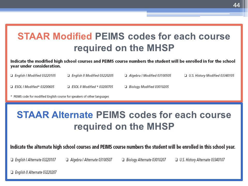 STAAR Modified PEIMS codes for each course required on the MHSP