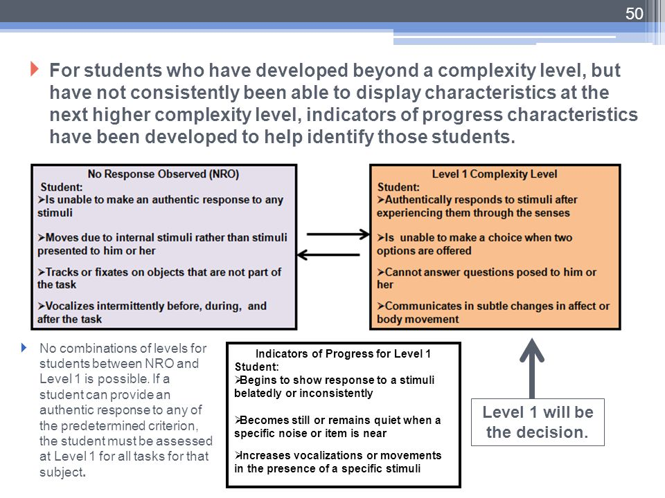 Indicators of Progress for Level 1 Level 1 will be the decision.