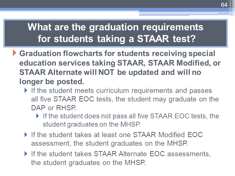 What are the graduation requirements for students taking a STAAR test