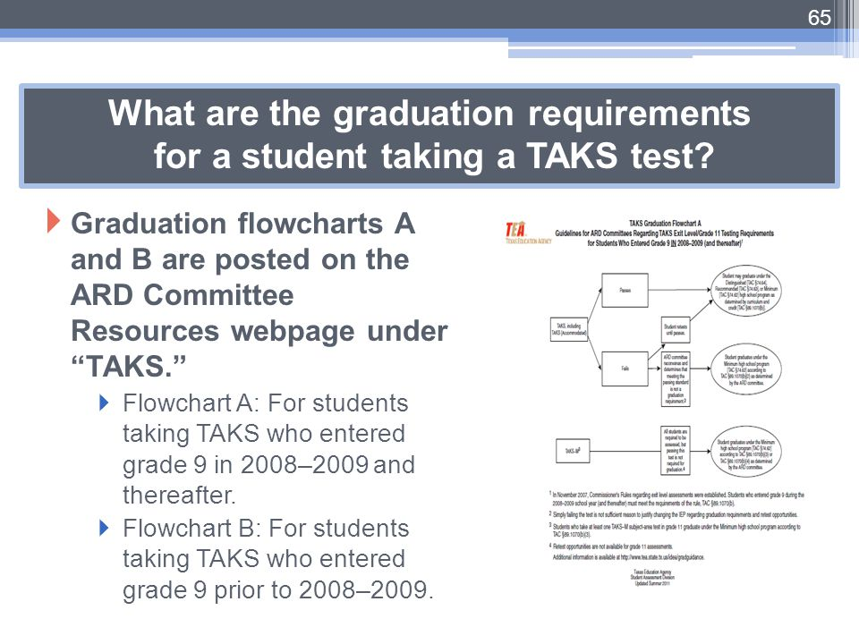 What are the graduation requirements for a student taking a TAKS test