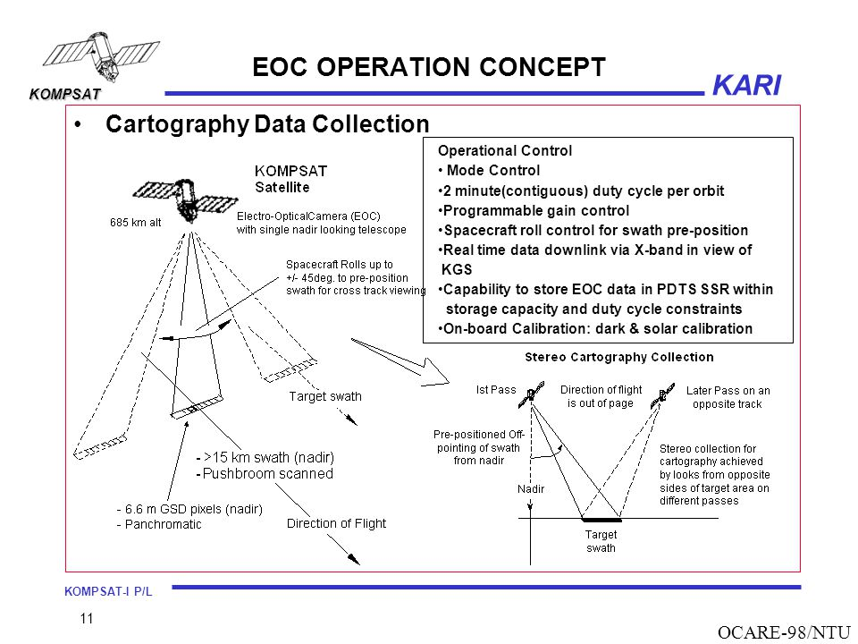 EOC OPERATION CONCEPT Cartography Data Collection OCARE-98/NTU