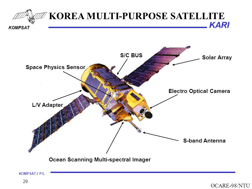 KOREA MULTI-PURPOSE SATELLITE