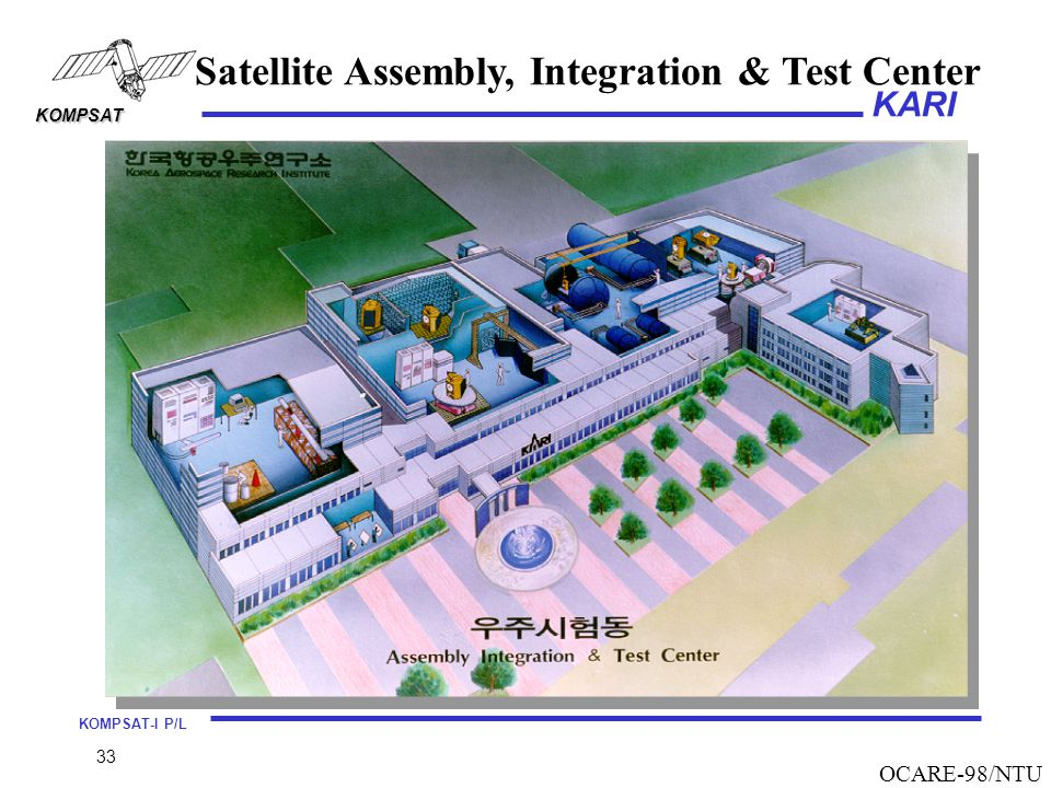 Satellite Assembly, Integration & Test Center