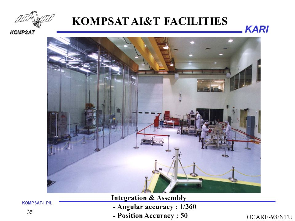 KOMPSAT AI&T FACILITIES
