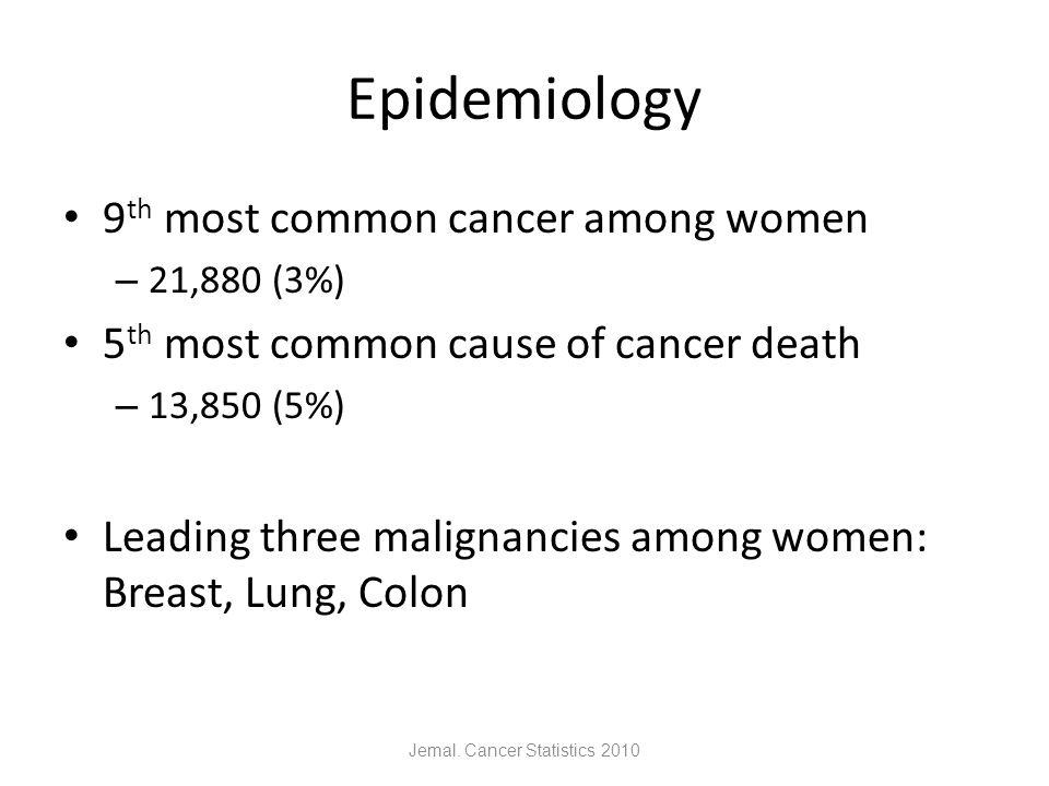 Jemal. Cancer Statistics 2010